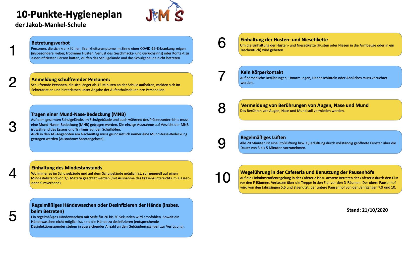 10-Punkte-Hygieneplan-2020